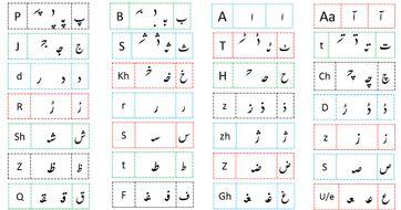 تاريخ ظهور اللغة الباكستانية