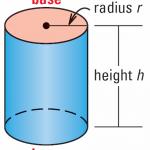 كيفية حساب حجم الاسطوانة