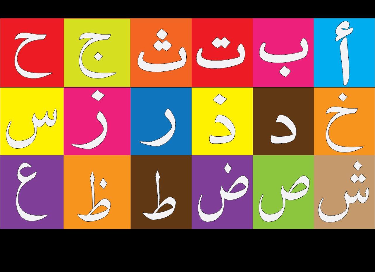 ترتيب الحروف العربية موضوع