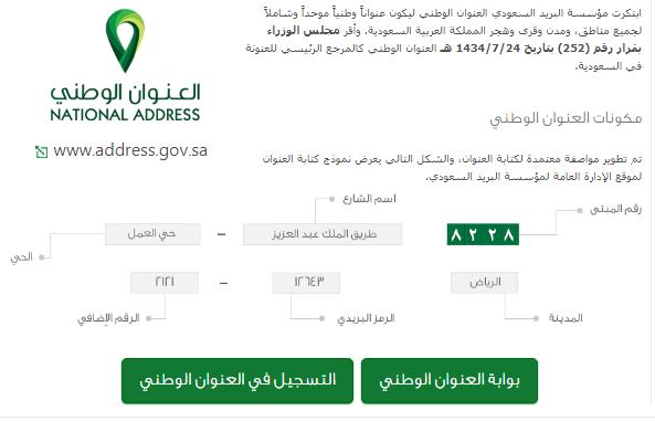 شركة النايفات للتمويل والتقسيط طريقة التسجيل في العنوان الوطني