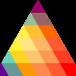 محيط المثلث المتساوي الاضلاع
