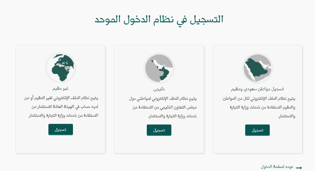 شروط استخراج سجل تجاري بدون محل موسوعة ورقات العربية