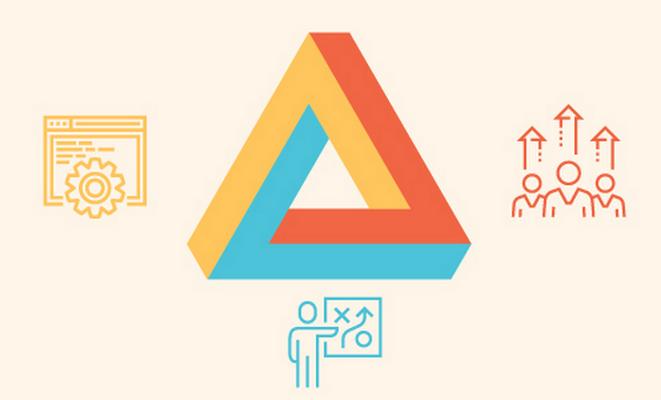 معلومات عن استراتيجية مثلث الاستماع