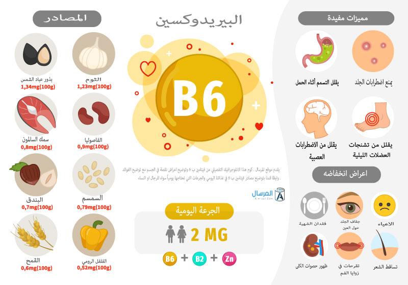 فوائد فيتامينات ب١ ب٦ ب١٢ المرسال